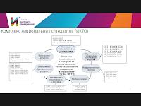 Стандарты ИКТ в образовании